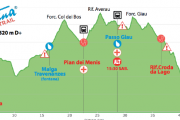 parcours-cortina-trail