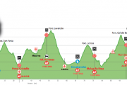 parcours-lavaredo-ultra-trail