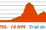 profil-16-km-trailduastel2013