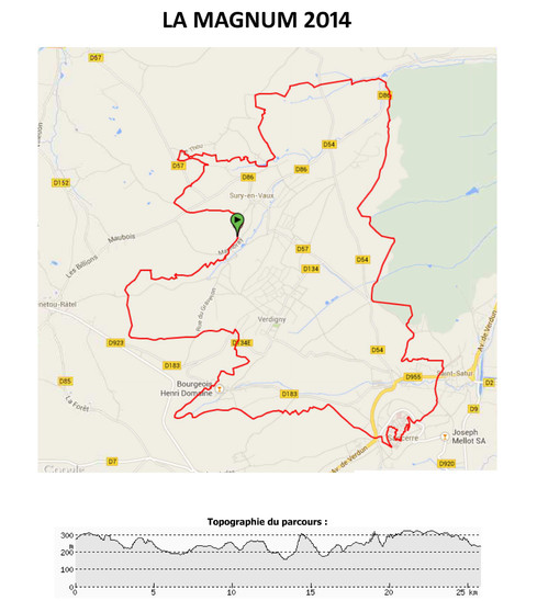 Trail Edition – Sancerre3ème Run U De thQrdsC