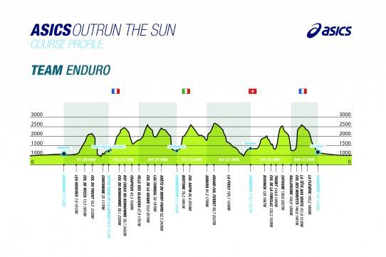 ASICS-ORTS-Graph Course Team Enduro