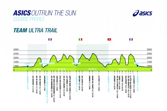 ASICS-ORTS-Graph Course Team Ultra Trail
