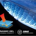 Dynamic Gel