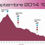 Capture d'écran 2014-08-20 à 11.20.31