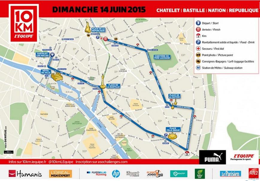 10km l'Équipe : 5 dossards à gagner ! – U Run