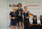 Championnat d'Europe de Cross Triathlon