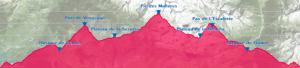 luchon aneto trail profil