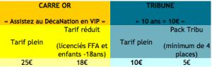 DécaNation tarifs