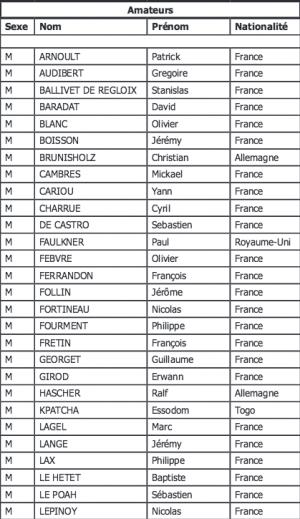 Les participants amateurs à l'édition 2016 de la Verticale de la Tour Eiffel