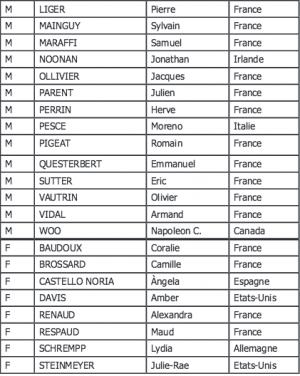 Les participants amateurs à l'édition 2016 de la Verticale de la Tour Eiffel.2