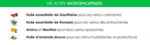 actis microencapsulés