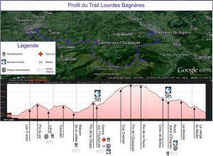 Trail Lourdes-Bagnères : une première à but caritatif