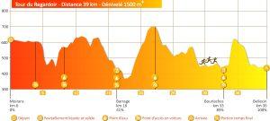 parcours-profil-39km-2015