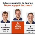 athlètes masculin 2016