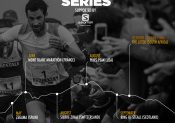 Le Golden Trail Series de Salomon