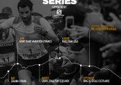 Le Golden Trail Series de Salomon
