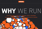 « Why we run » : STRAVA s'est penché sur la question !
